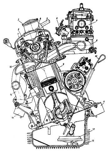 Двигатель УЗАМ-412 (слева):