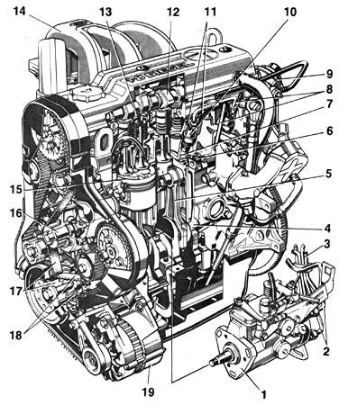 Двигатель Ford (63K, ч/б рис)